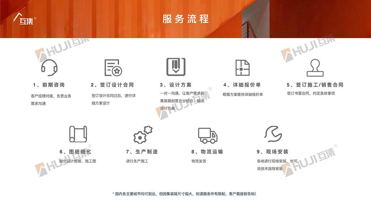 上海互集建筑科技有限公司服务流程